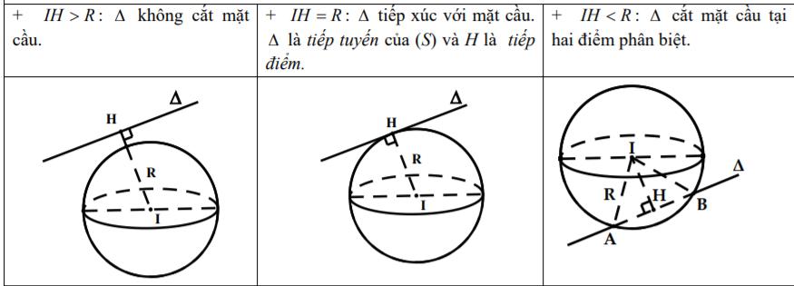 phương trình mặt cầu_2.png