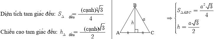 Thể tích của khối tròn xoay thu được bằng.png