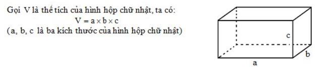 the-tich-hinh-hop-chu-nhat-png.7339