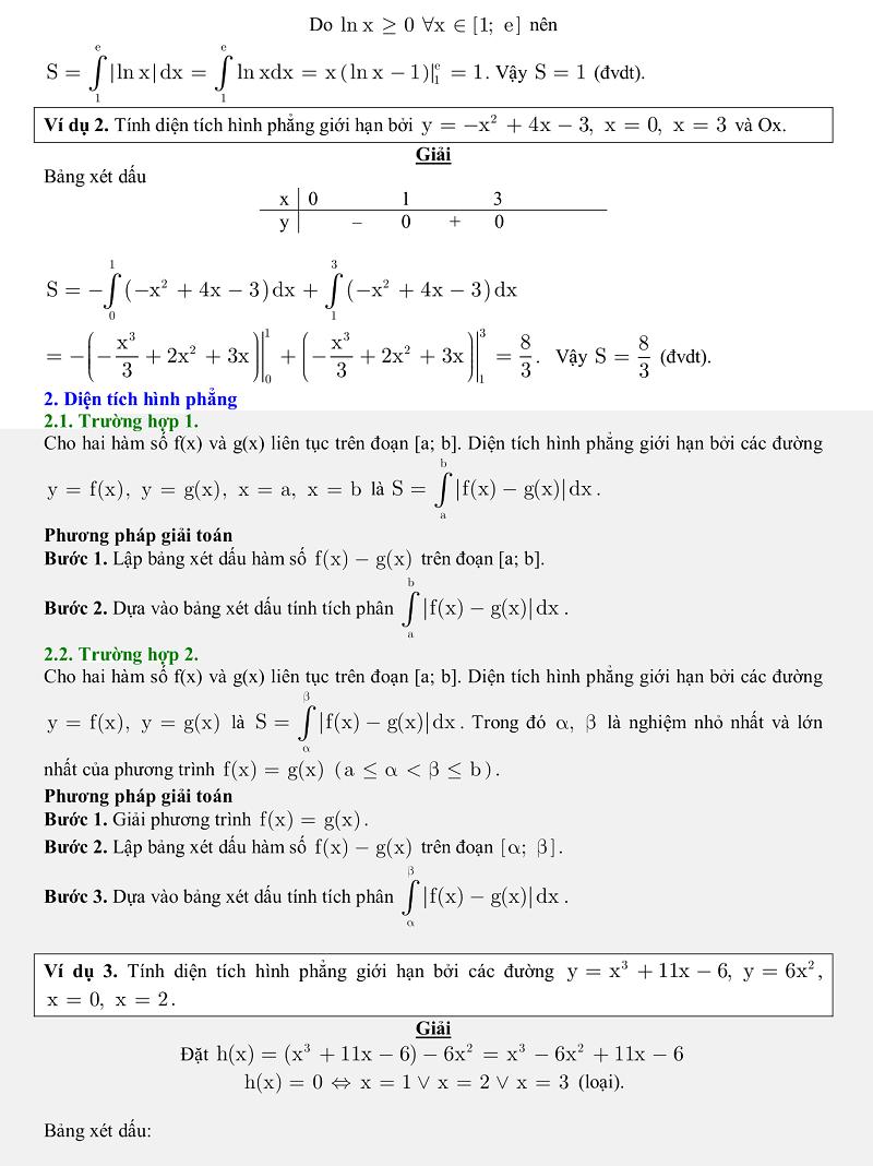 Tích phân diện tích phẳng (2).png