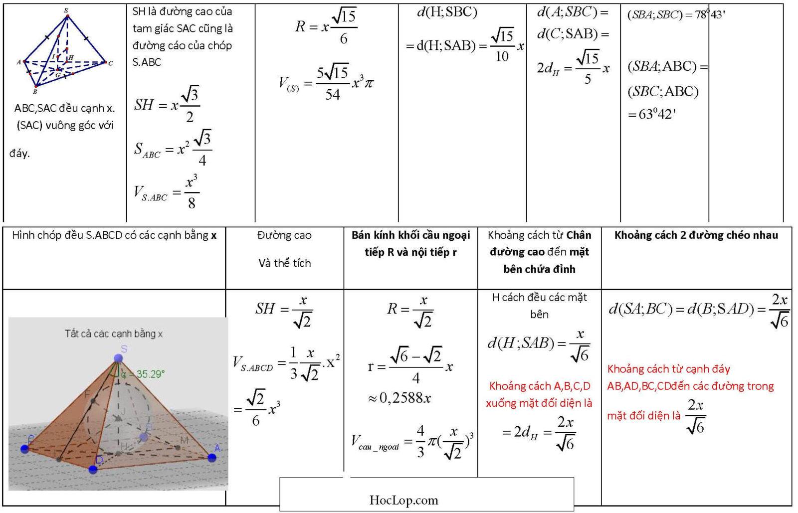 tóm tắt công thức hình học lớp 12 (2).jpg