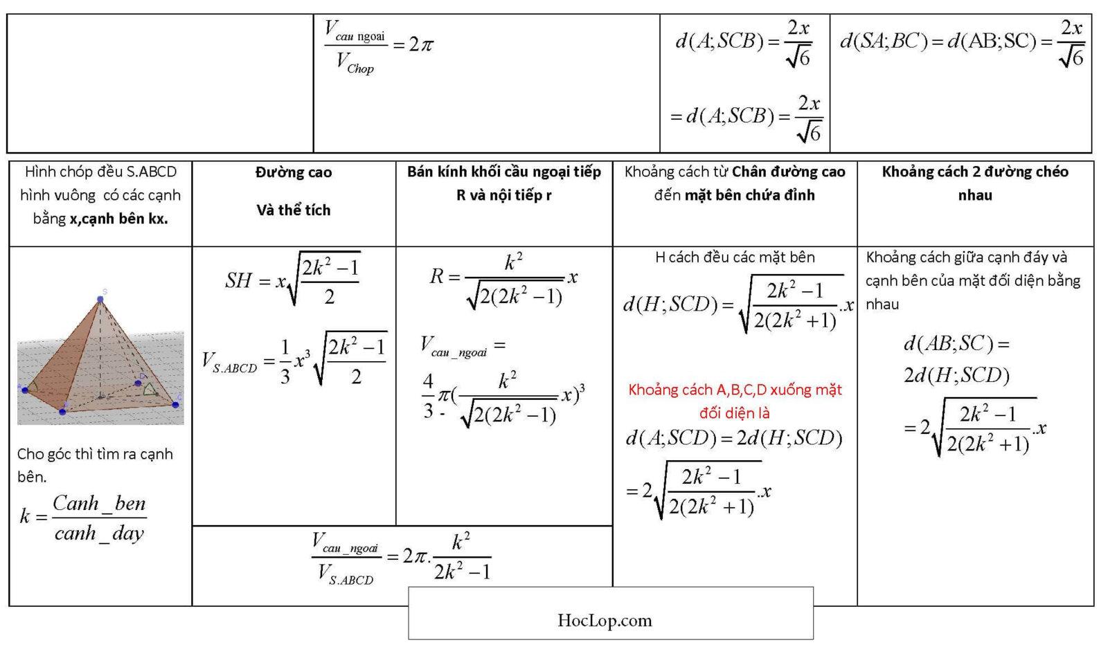 tóm tắt công thức hình học lớp 12 (3).jpg