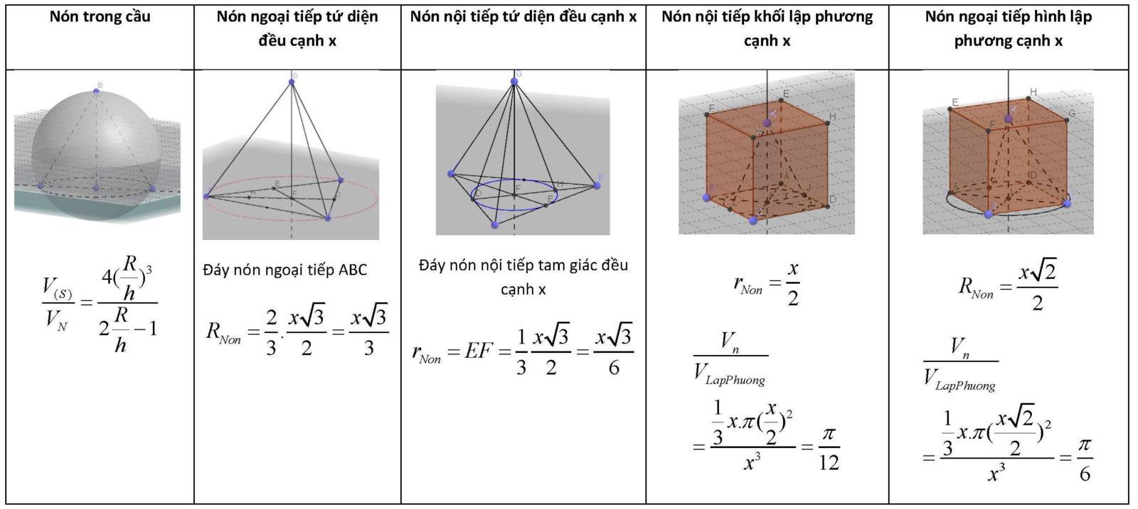 tóm tắt công thức hình học lớp 12 (4).jpg