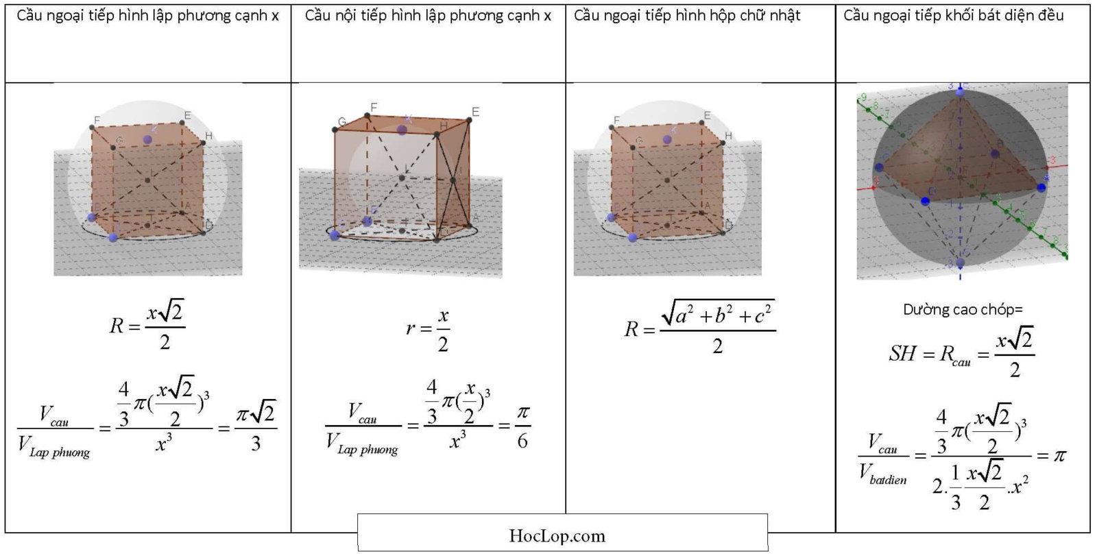tóm tắt công thức hình học lớp 12 (5).jpg