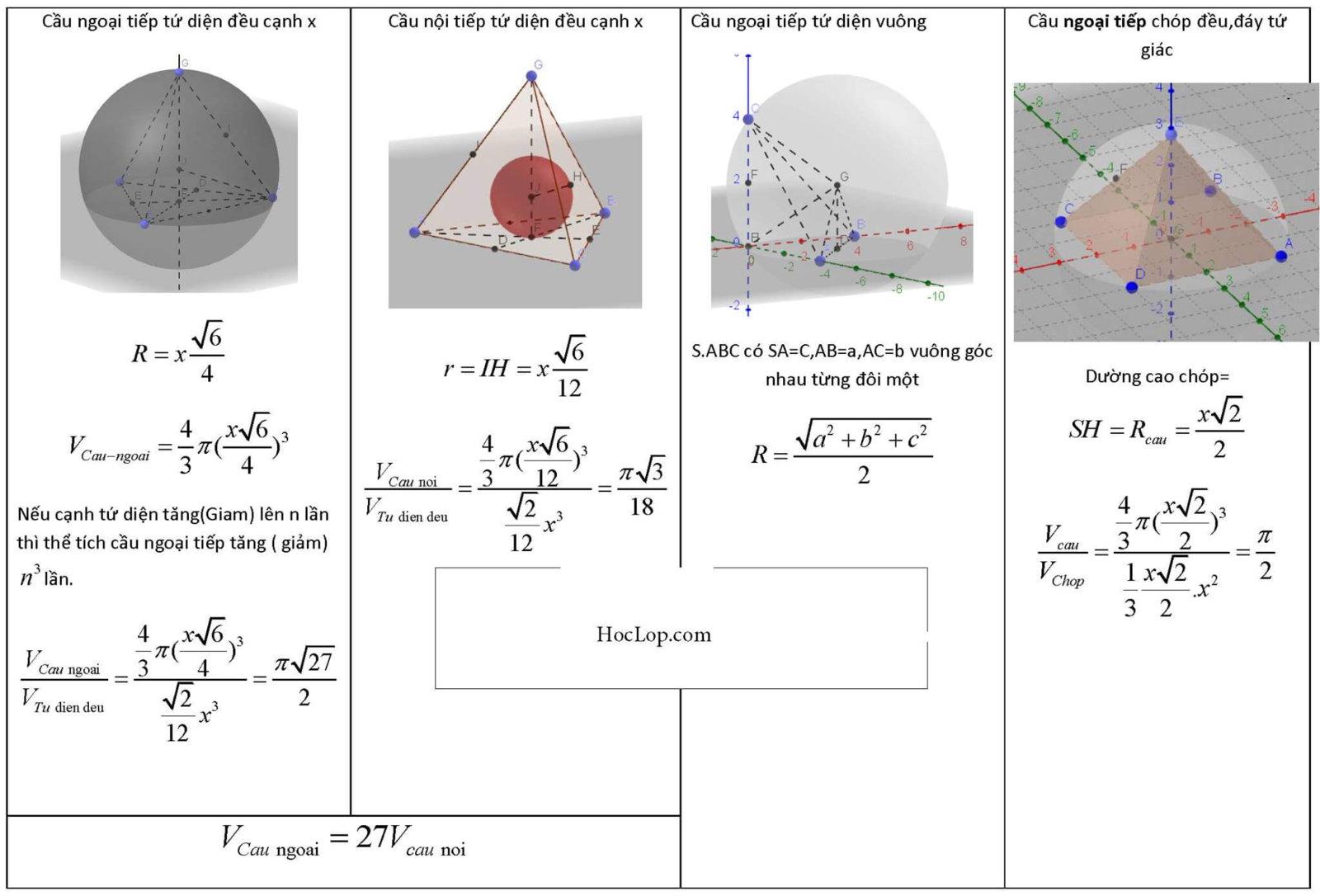 tóm tắt công thức hình học lớp 12 (6).jpg