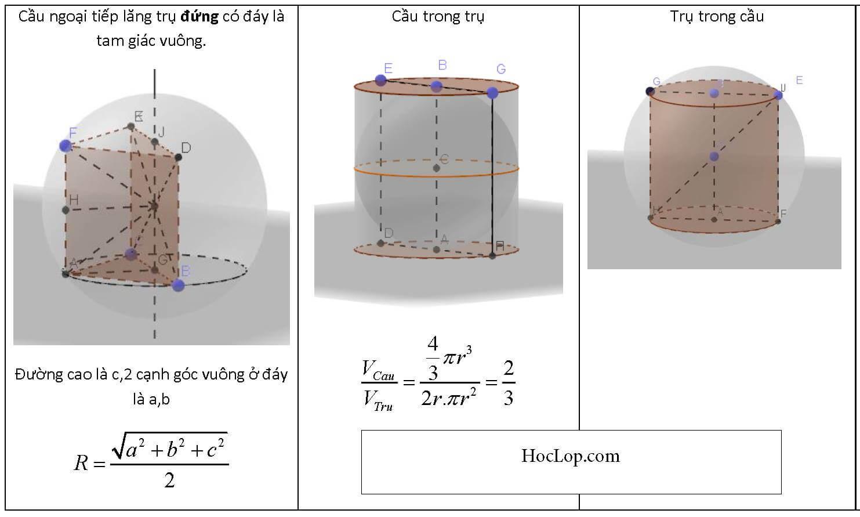 tóm tắt công thức hình học lớp 12 (7).jpg