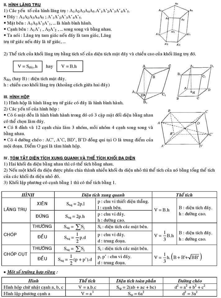 Tóm tắt hình học không gian lớp 12 (5).jpg