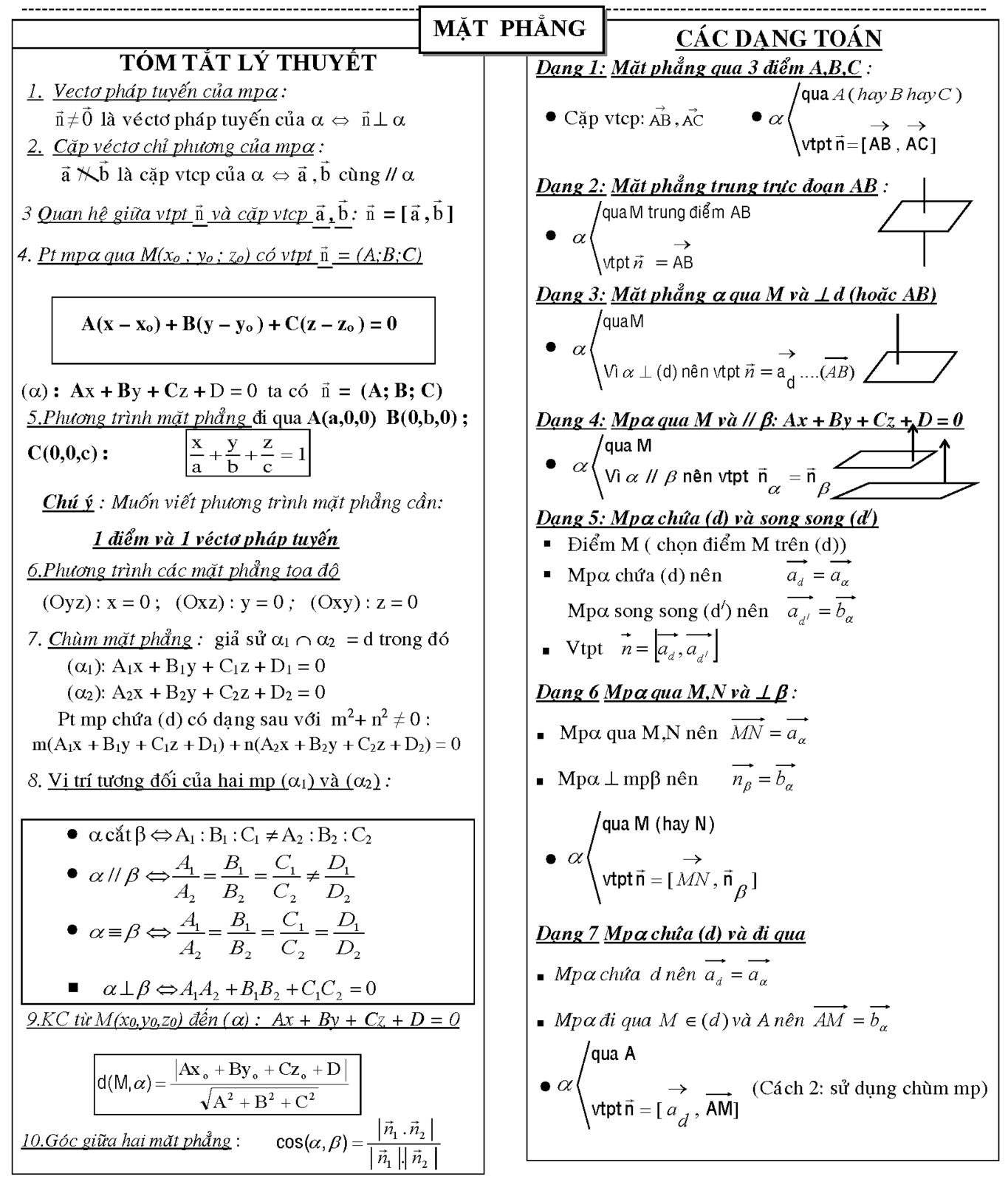 Trọn bộ công thức hình học không gian lớp 12 (2).png