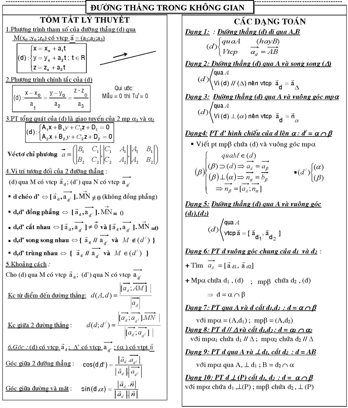 Trọn bộ công thức hình học không gian lớp 12 (3).png