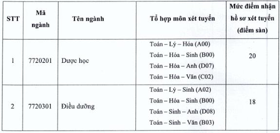 truong-dai-hoc-tay-do-1-png.6556