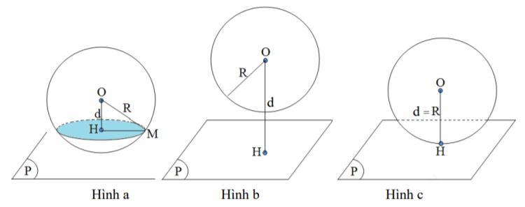 tương đối của một điểm đối với mặt cầu.png