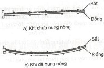 ung-dung-cua-su-no-vi-nhiet-1-png.4971