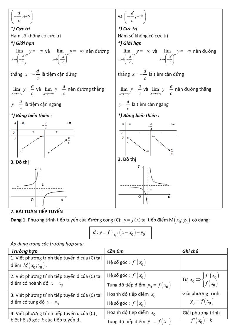 Ứng dụng đạo hàm để khảo sát và vẽ đồ thị của hàm số (15).png