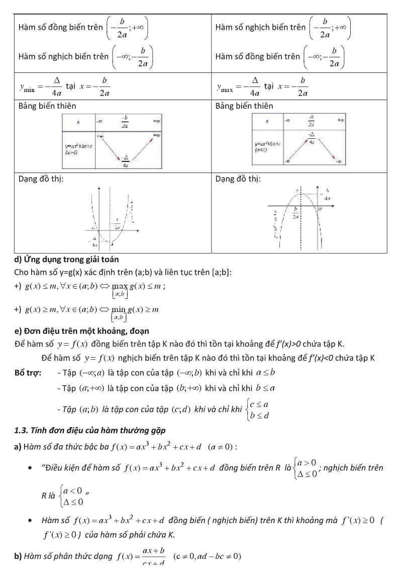 Ứng dụng đạo hàm để khảo sát và vẽ đồ thị của hàm số (2).png