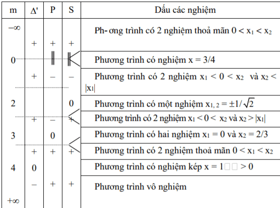 ung-dung-dinh-ly-vi-et_1-png.1212